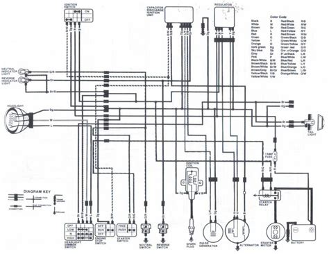 honda 300 fourtrax wiring diagram fuse box and wiring