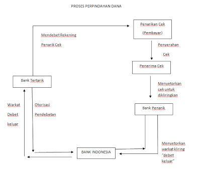 Akuntansi Perbankan 1set2buku By N Lapoliwa story by kammilashaffirah november 2012