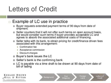 Letter Of Credit Payable At Sight International Business Strategies For Credit Professionals