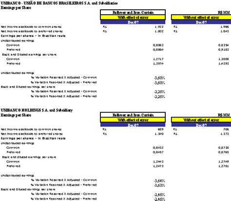 iron curtain method table 2 earnings per share eps rollover and iron
