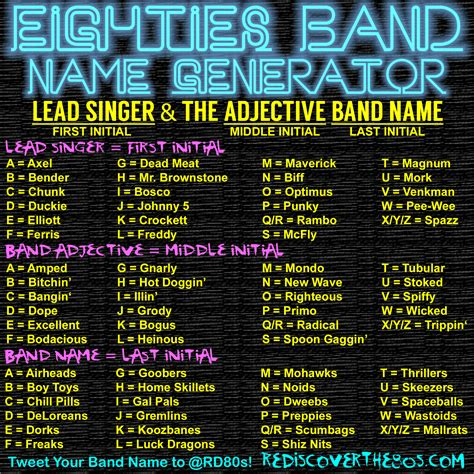 name maker take the stage using this 80s band name generator