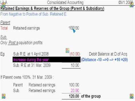 7 subsidiary negative retained earnings consolidated r