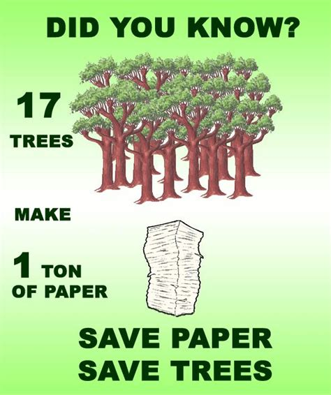 How Many Papers Can A Tree Make - save paper