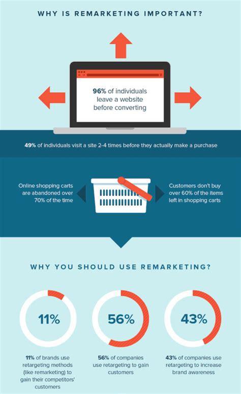 membuat web yg menghasilkan uang cara menghasilkan uang dari blog dengan content marketing