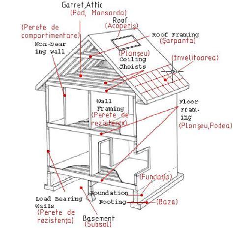 ta ale house ta ale house 28 images zeldenhouse installazione impianto antenna condominiale