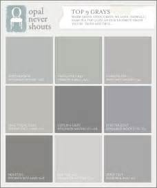 pin by rhonda stephens on paint colors gray the perfect