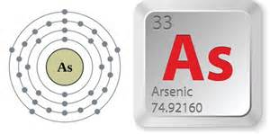 How Many Protons Neutrons And Electrons Does Arsenic Facts About Arsenic
