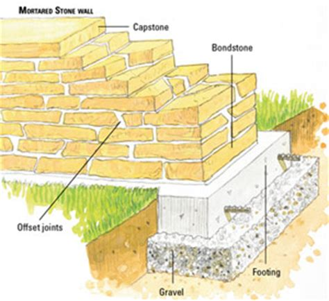 Building a Mortared Stone Wall   Building Masonry Walls