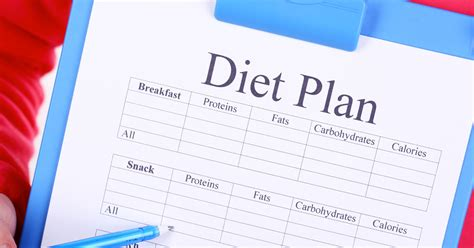 what diet plan does anna kaiser suggest a new diet isn t the solution to an old diet not working