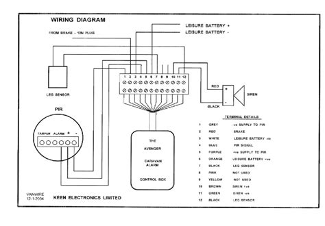 wiring diagram for caravan electrics 36 wiring diagram