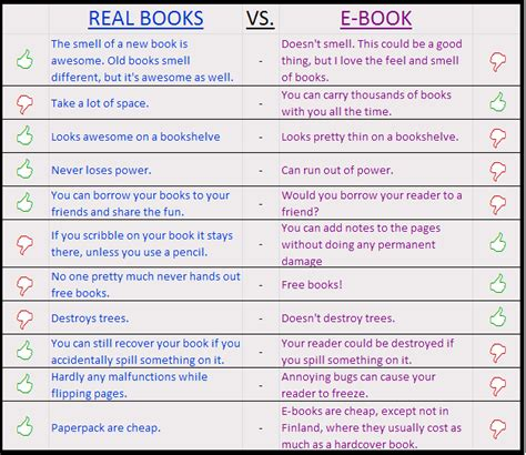 my realistic life the pros and cons of unemployment real books vs e books toodles irene