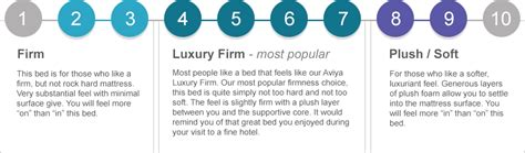 Mattress Comfort Scale by King Mattress From Aviya The Best Luxury King Hybrid