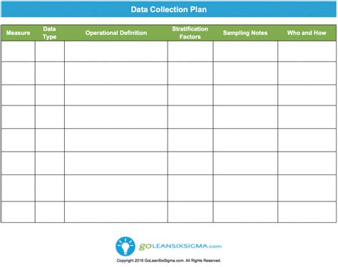 plan collection data collection plan template exle