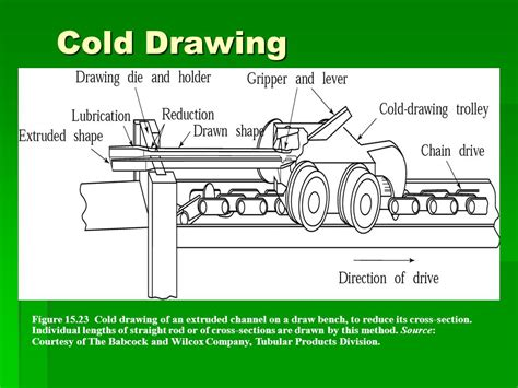 cold draw bench extrusion ch ppt video online download