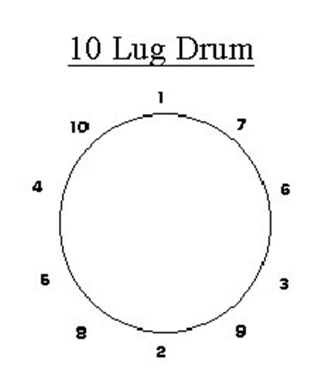 drum tuning pattern jd drum school s on line drum lessons by jeremy jd sheehan