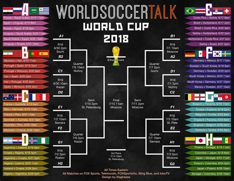 world cup 2018 schedule fifa world cup 2018 russia bracket and schedule get top