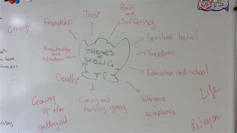 Themes Book Skellig | task 2 themes in skellig essay mr hutton s english site