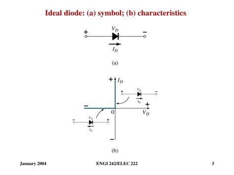 diode equation spice pn junction diode data sheet 28 images spice models diodes and rectifiers electronics