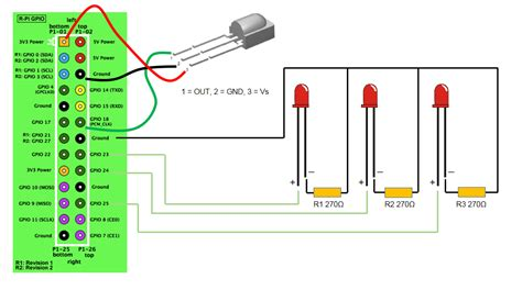 raspberry pi 2 ir diode controlling the gpio on a raspberry pi with an ir remote