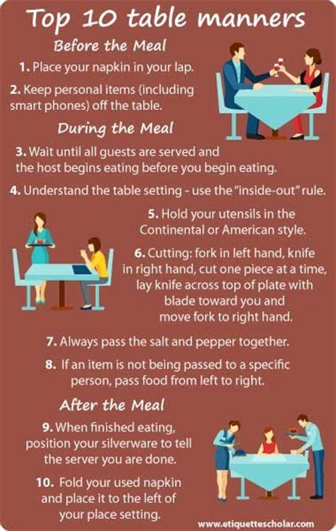 the best dining etiquette articles from across the web best 25 manners ideas on pinterest etiquette