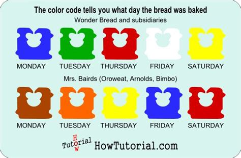 bread tie color what day bread was baked eat drink be merry