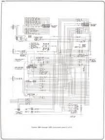 85 chevy truck wiring diagram and 84 techunick biz