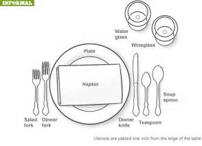 Proper Dining Table Setting Dining Table Proper Place Settings Dining Table