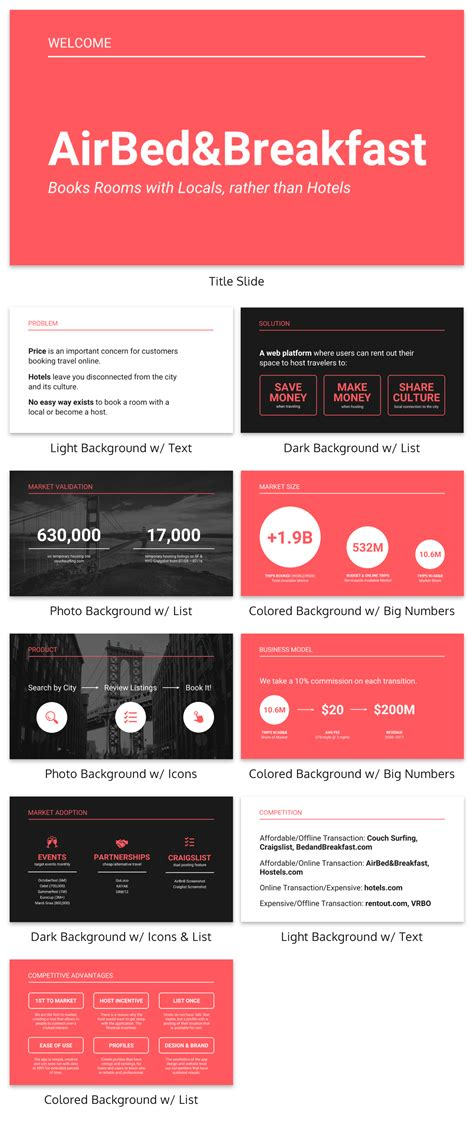 airbnb safety card template airbnb pitch deck template venngage