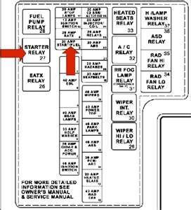 wiring diagram for 2004 dodge ram windows get free image