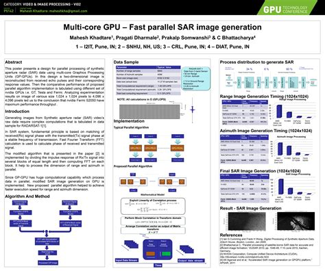 pattern matching gpu video and image processing conference posters gtc 2018