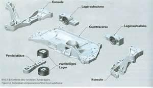 Diesel motoren der audi a3 3 2 quattro das gr 246 223 te audi a3 forum