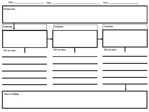 my story template story map template my
