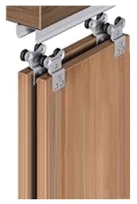wardrobe sliding door gear and kits for timber doors