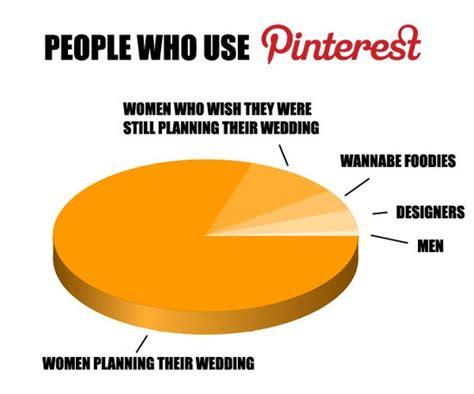 Pinterest Memes - great memes pinterest image memes at relatably com