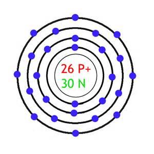 Manganese Protons Manganese Atom Model Www Imgkid The Image Kid Has It