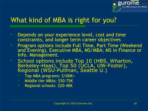 Cost Of Part Time Mba At by Netip Conference Seattle Gurome Gmat Mba Career