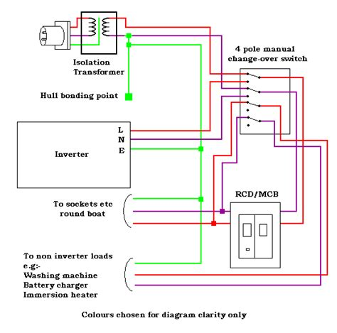 wiring diagram for isolation transformer wiring get free