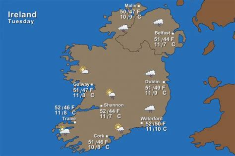 weather forecast the times