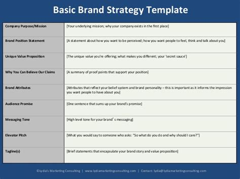 Basic Brand Strategy Template For B2b Startups Strategic Message Planner Template