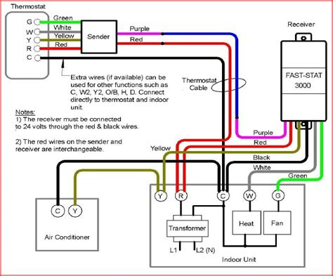 trane furnace wiring wiring diagram with description