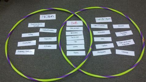 fiction nonfiction venn diagram venn diagram speaking and listening activities