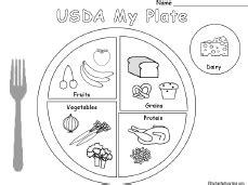 Usda Food My Plate Enchantedlearning Com My Plate Template