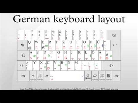 German Keyboard Layout Download Windows | german keyboard layout youtube