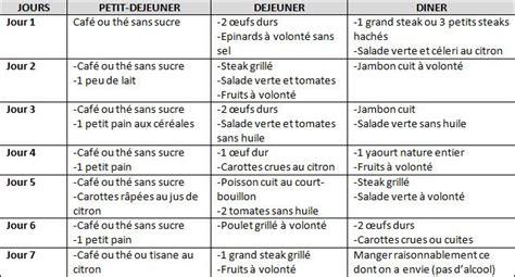 Regime Detox Menu by Aliments Du Regime Thonon Repas Detox