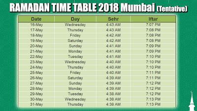 Mba Bangalore Time Table by Ramadan Kareem 2018 Time Table Sehri Timing For Ramadan