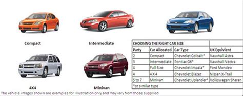 Car Types Alamo by American Car Hire Info Skiworld