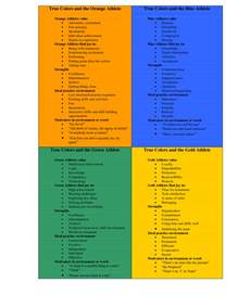 personality colors official true colors assessment true colors and the