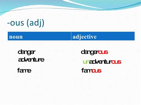 comfort adjective word formation