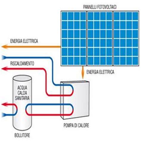 riscaldamento elettrico a pavimento conviene riscaldamento col fotovoltaico conviene o non conviene