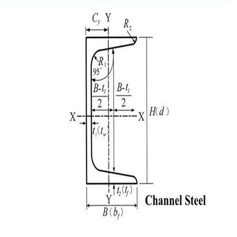 Rolled Steel Channel Section Sizes by Japanese Standard Channel Steel Buy Channel Steel Steel Channel Janpanese Standard Channel